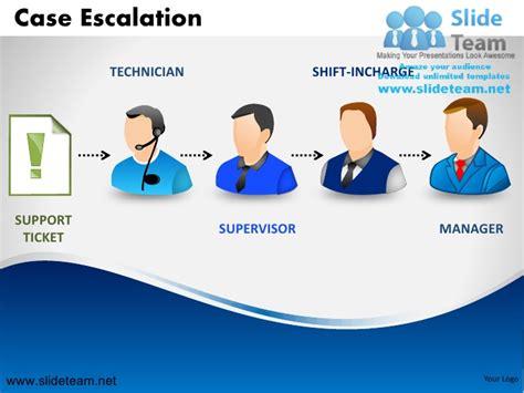 user support management ppt video online download case escalation support ticket process supervisor manager