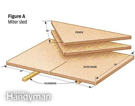 how to build a sled for table 17 best images about crosscut sled on pinterest table