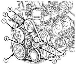 spark plugs 2004 chrysler pacifica 3 5 engine diagram get free image about wiring diagram