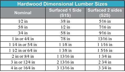 image gallery lumber dimensions