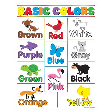 learning colors learning charts basic colors miscellaneous t 38208