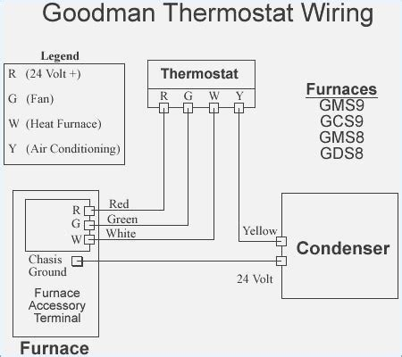 thermostat to furnace wiring diagram moesappaloosas