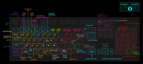 online keyboard layout steam community guide a noob s guide to mechwarrior