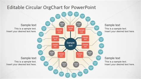 editable organizational chart template flat design circular org chart template slidemodel