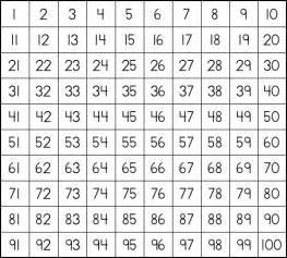 printable 100s chart printables pinterest math 100