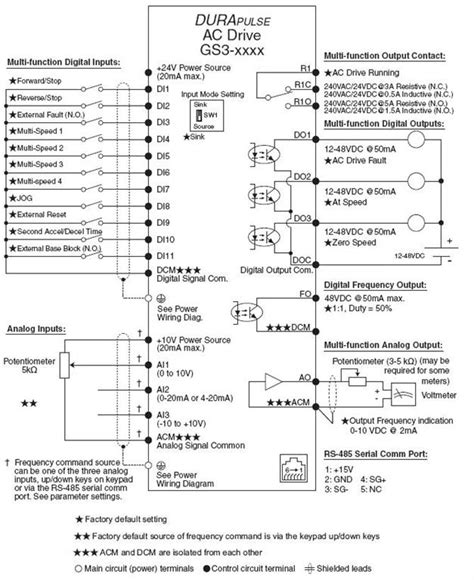 abb vfd ach550 wiring diagrams basic telephone wiring