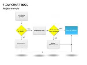Flow Chart Template Powerpoint by Flow Chart Template Powerpoint