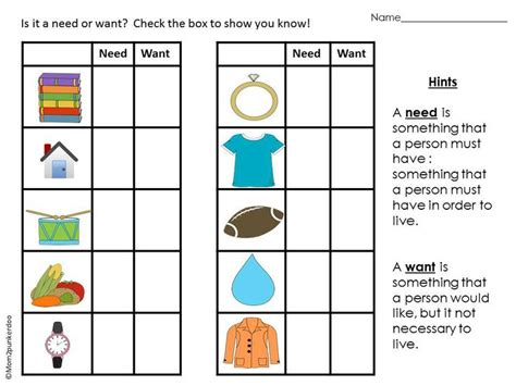 Needs And Wants Worksheets by 22 Best Images About Edci 354 On Activities