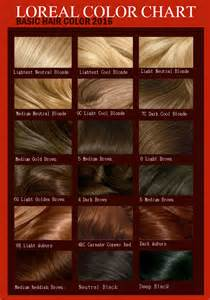 loreal hair color chart loreal hair color chart 2016