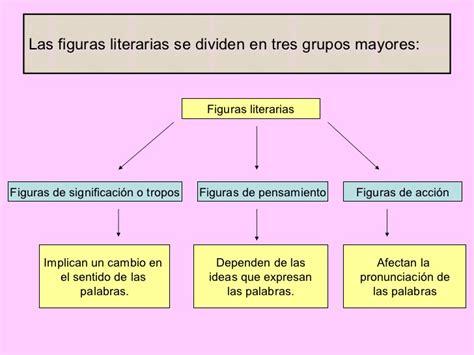 imagenes literarias y tipos lenguaje figurado parte i