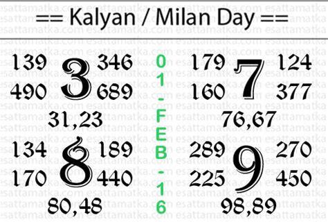 satta matka kalyan chart today satta matka result chart of mumbai main matka 01