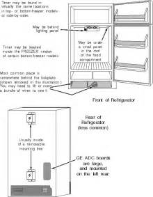 whirlpool refrigerator maker wiring diagram get free image about wiring diagram