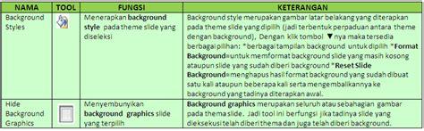 fungsi layout pada ppt berbagi info seputar teknologi informasi dan komunikasi 3