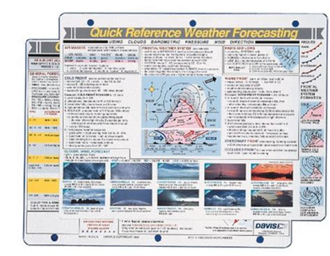 boating goods near me quick reference cards good gifts for boat owners