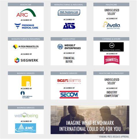 bench international article benchmark international