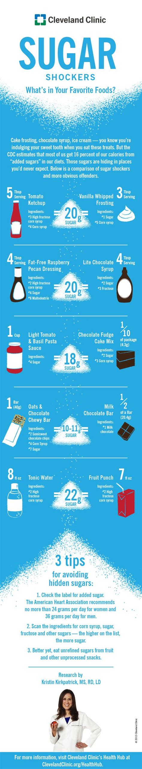 Health Food Shockers by 5 Sugar Shockers What S In Your Favorite Foods The