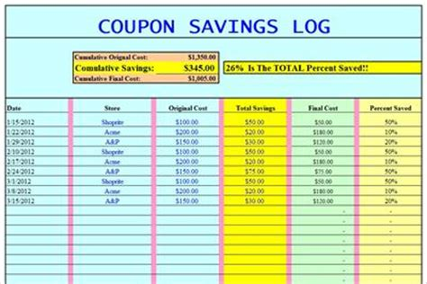 Free Coupon Excel Spreadsheet Coupon Code For Compact Appliance Coupon Excel Spreadsheet Template