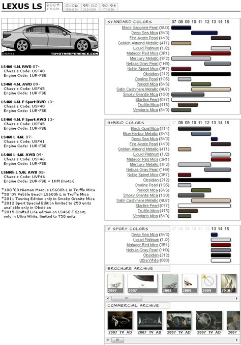 lexus paint code lexus ls touchup paint codes image galleries brochure