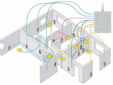 home electrical lighting design wiring diagram for a smart house free wiring