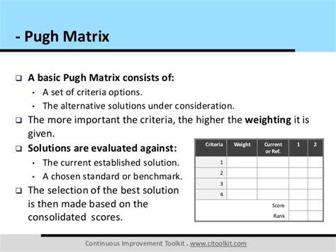 pug matrix pugh matrix