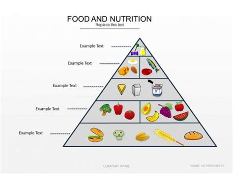 powerpoint powerpoint food and nutrition template