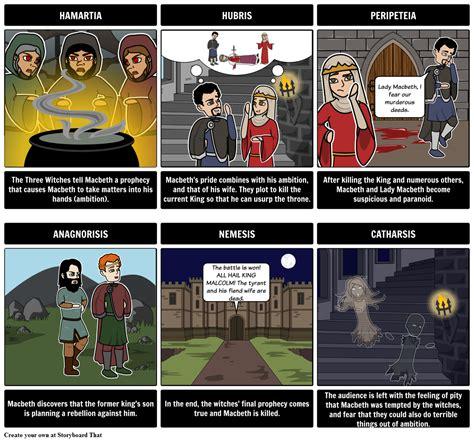 macbeth themes tragic hero macbeth tragic hero storyboard by rebeccaray