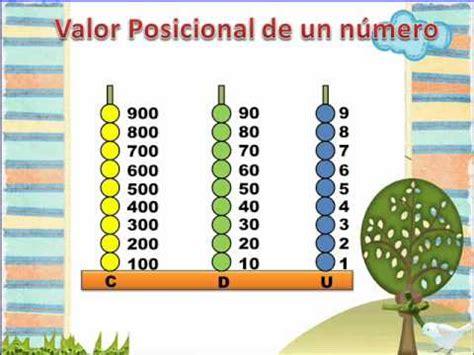 valor posicional para 2 grado unidad decena centena apexwallpapers valor posicional para 2 186 grado unidad decena centena