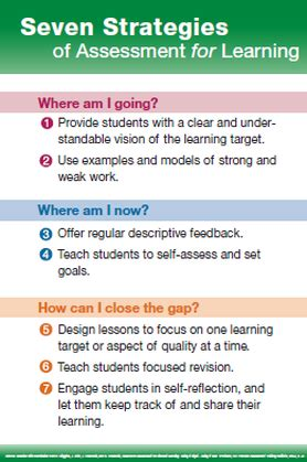 formative assessment strategies picture assessment formative assessment