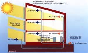 constructeur passive l avenir de la construction