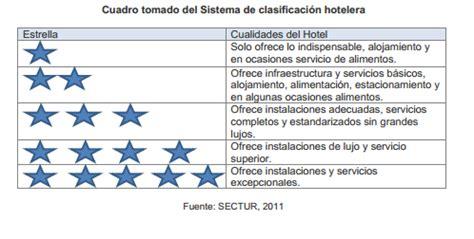 cuales son las principales cadenas hoteleras en colombia administraci 243 n de empresas tur 237 sticas online