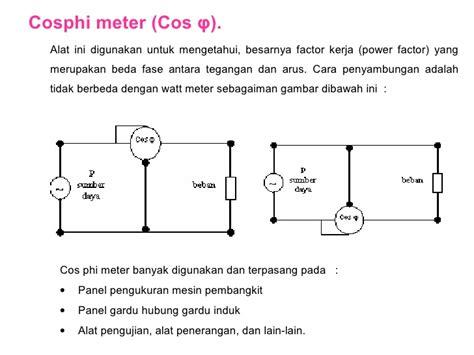 Cos Q Meter Bab 4 Macam2 Alat Ukur Penggunaanya