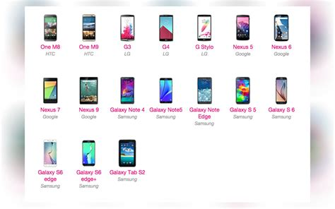 these t mobile devices will get updates to android 6 0 marshmallow droid - T Mobile Android Update