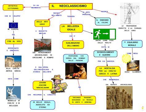 illuminismo riassunto letteratura mapper neoclassicismo