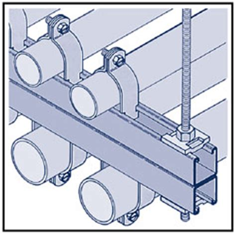 Plumbing Pipe Hangers And Supports by Pipe Supports Dultmeier Sales