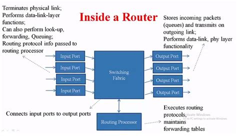 how do i use a router table routing how do packets travel what happens inside a router