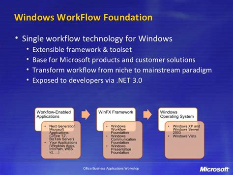 windows workflow foundation 3 0 defining business process and workflows