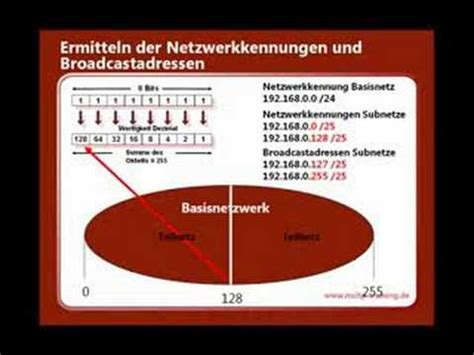video tutorial de subnetting video tutorial ip adressierung subnetting teil 3 youtube
