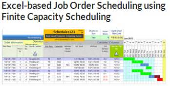 production schedule template in excel for master scheduler
