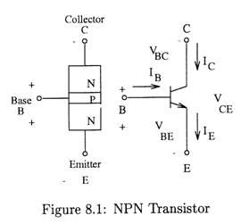 bipolar transistor voltage bipolar junction transistors engineering360