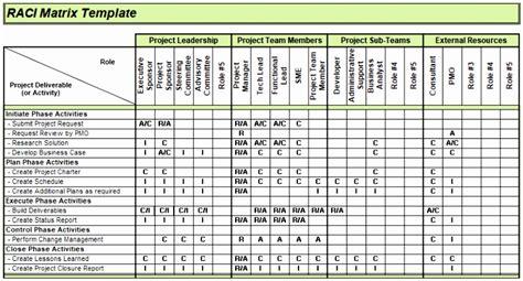 9 Raci Matrix Template Excel Download Raylt Templatesz234 Raci Template Excel Free