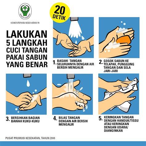 Tips Gugurkan Kandungan Pakai Air Ragi Penulisan Ilmiah Epidemiology Student Forum