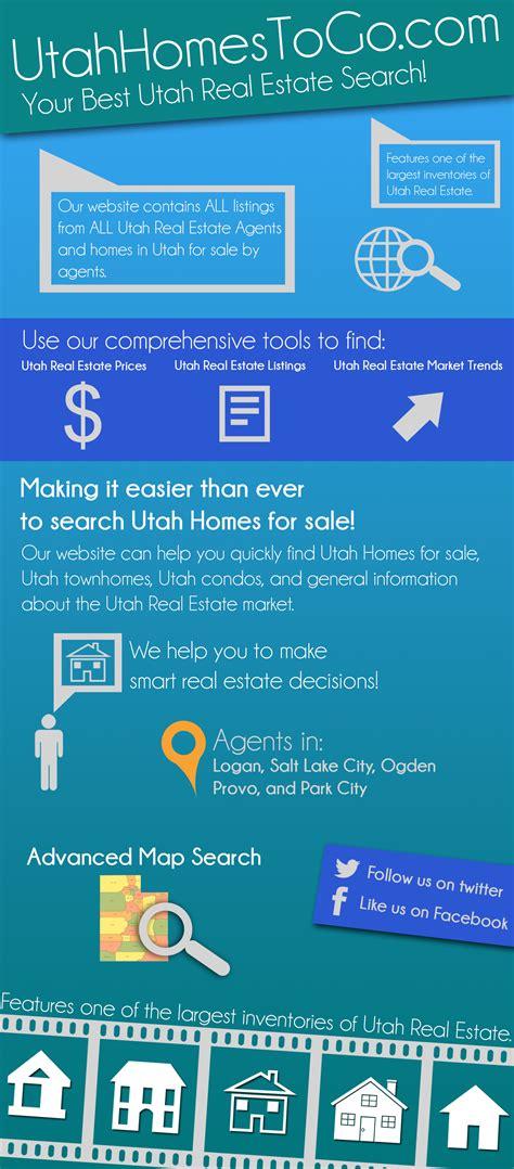 utah real estate utah homes for sale utah house search