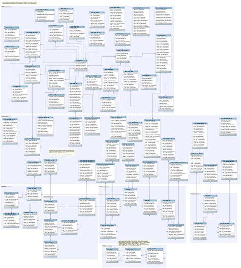 jira schema diagram jira database schema diagram 28 images kulrice 6026