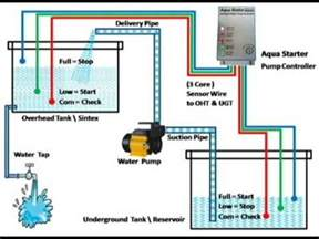 water panel wiring diagram 39 wiring