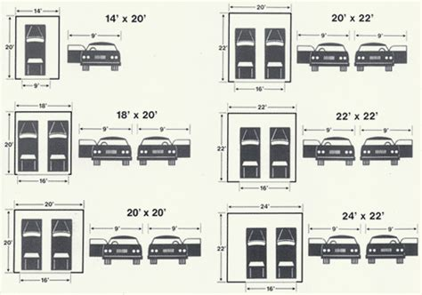 Garage Size Chart by And Loeber Garage Sizes Garage Sizing Chicago