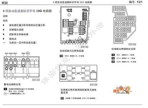 fuse box on skoda fabia wiring diagrams wiring diagram