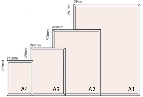 Standard Frame And Mat Sizes by Poster Standard Frame Sizes Pictures To Pin On