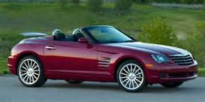 Chrysler Crossfire Roadster Photos » Home Design 2017