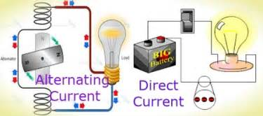 Resume Vs Cv by Difference Between Alternating Current And Direct Current