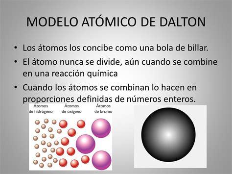 indicadores macroecon 211 micos ppt descargar modelo de atomos dalton generalidades sobre el 193 tomo